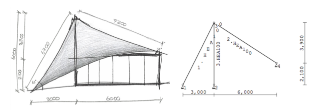 Calculation of the pavilion